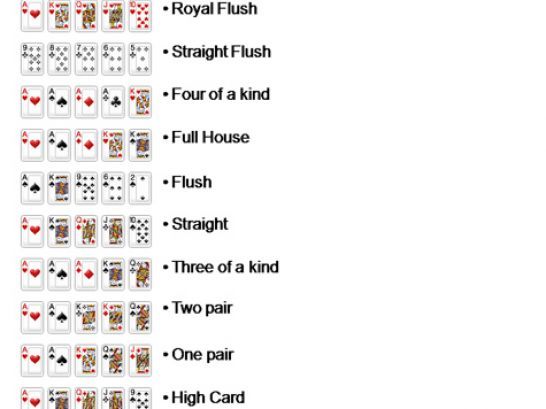 how to play poker tutorial